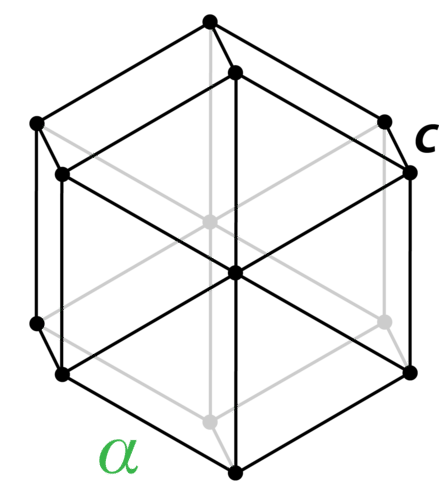 Structure of a hexagonal crystal