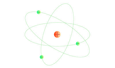 Electron Cloud Atomic Model Quiz - MS PS