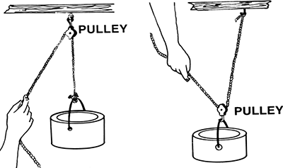Pulley Practice