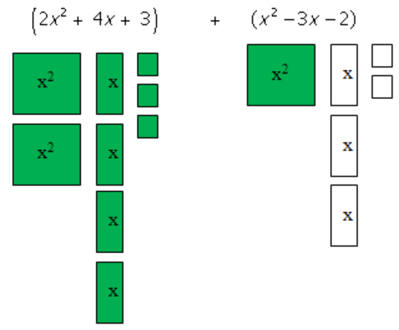 Operations with Polynomials   CK-12 Foundation