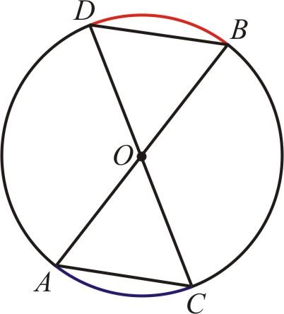 Arcs Semi Circles And Central Angles Ck 12 Foundation