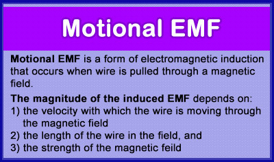 Motional EMF - Overview