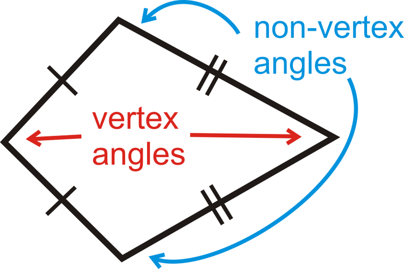 Kites Read Geometry Ck 12 Foundation