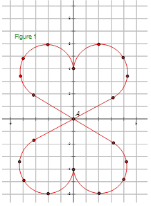 Rotations ( Read ) | Geometry | CK-12 Foundation