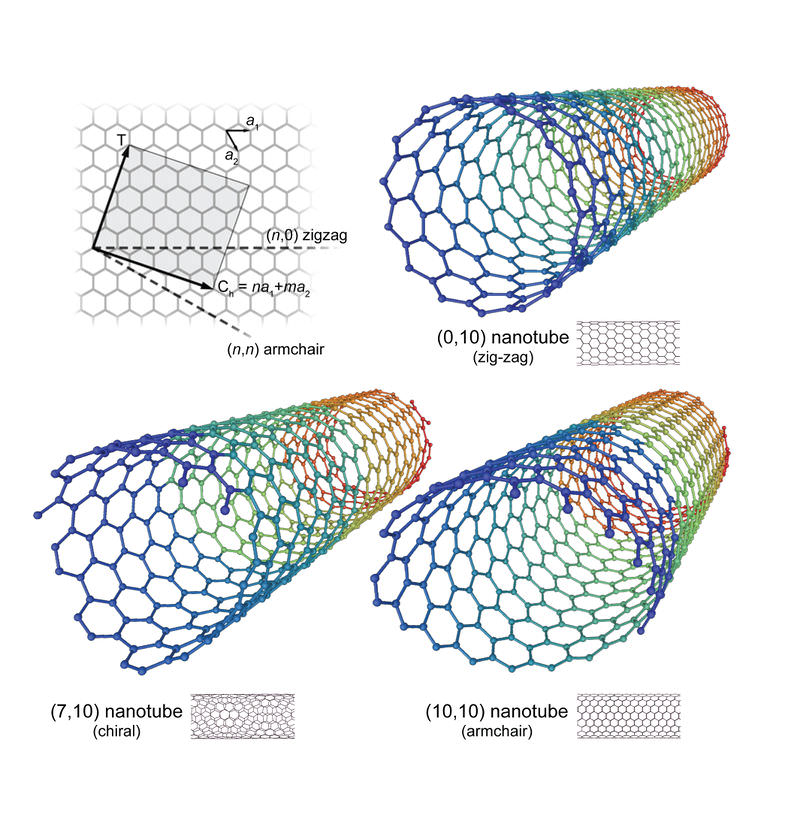 Single wall carbon nanotubes