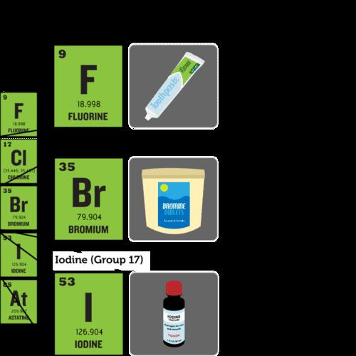Halogens Read Chemistry Ck 12 Foundation