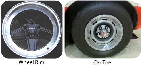 A wheel contains a wheel rim and a tire, which is an example of a combination reaction