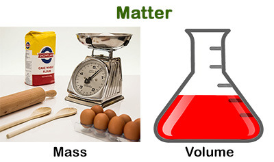 Matter, Mass, and Volume Ask Answer Learn Table
