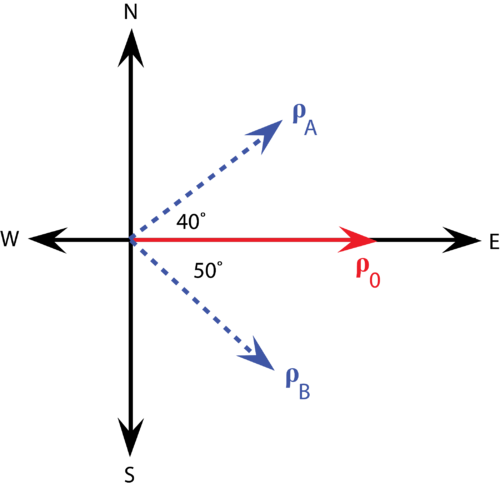 Vectors of two balls after a collision