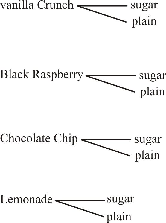 tree diagrams read probability ck 12 foundation. Black Bedroom Furniture Sets. Home Design Ideas