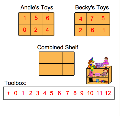 Adding and Subtracting Matrices: Toy Shelves