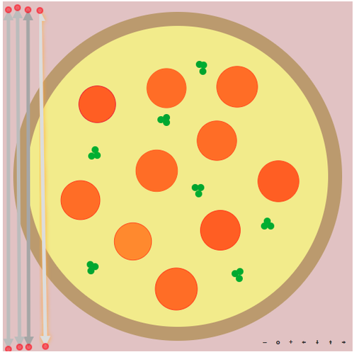 Conjectures and Counterexamples: Maximizing 4 Pizza Slices