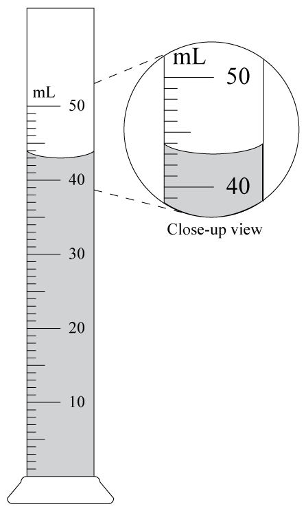 How much liquid does this graduated cylinder contain?