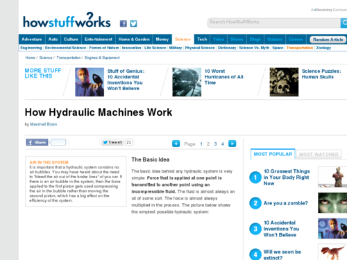 How Hydraulic Machines Work