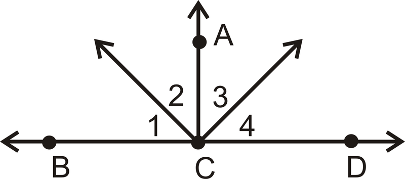 Properties and Proofs ( Read ) | Geometry | CK-12 Foundation