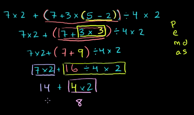More Complicated Order of Operations Example