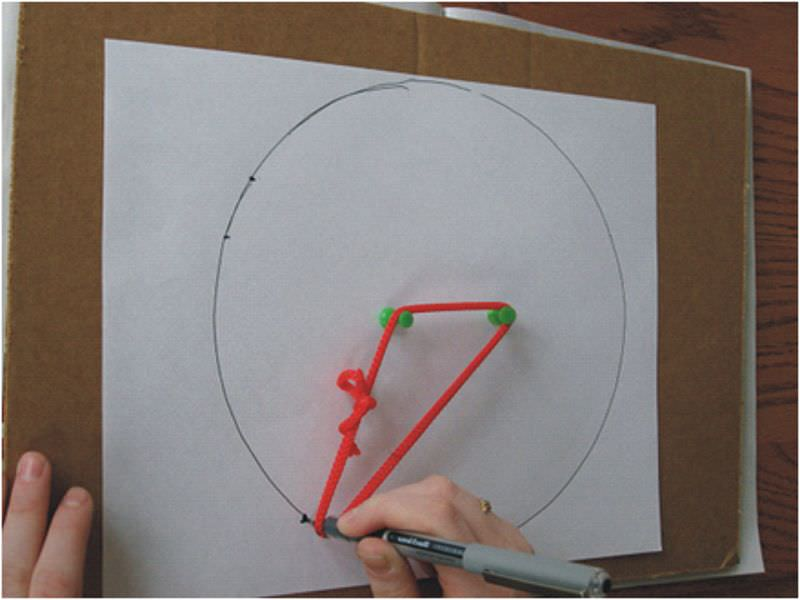 Creating an Ellipse