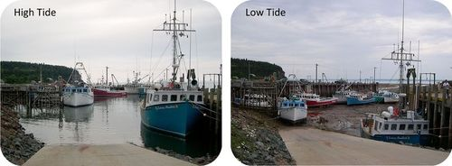 High tide and low tide in the Bay of Fundy