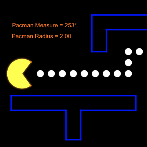 Area of Sectors and Segments: Pacman Area