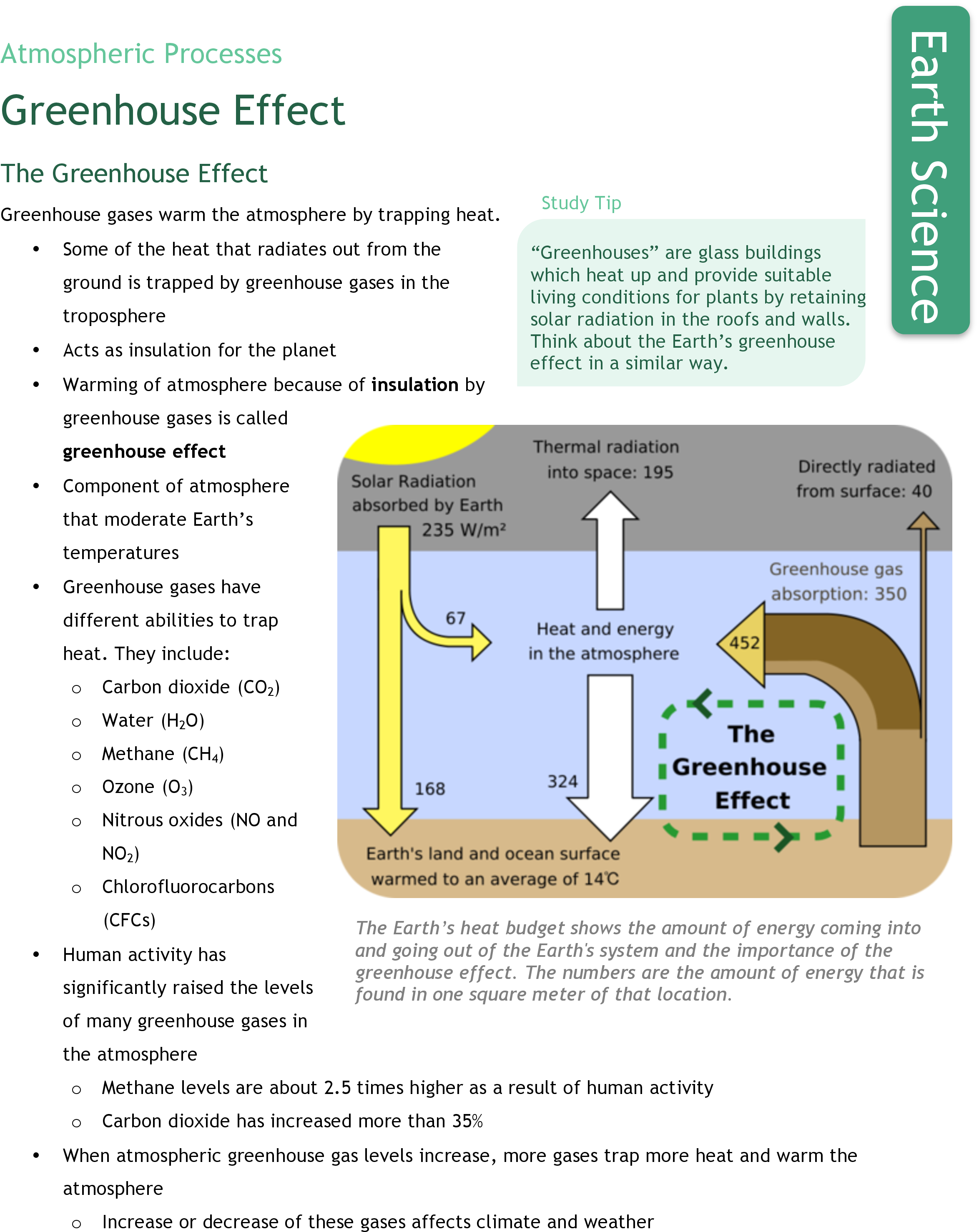 Greenhouse Effect Study Aids Earth Science – Greenhouse Effect Worksheet