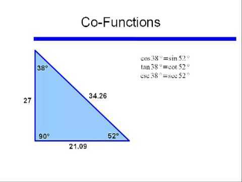 Cofunction Identities