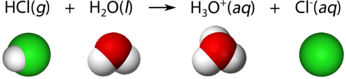 Hydrochloric acid ionizes to create hydronium ions in water