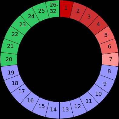 Menstrual Cycle Calendar.Menstrual Cycle Read Biology Ck 12 Foundation