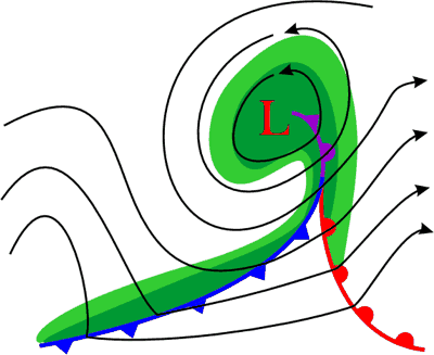 Diagram of an occluded front