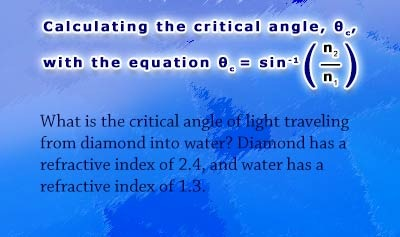 Geometric Optics 6: Total Internal Reflection - Example 2