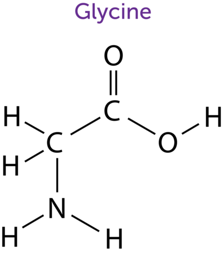 Structure of glycine