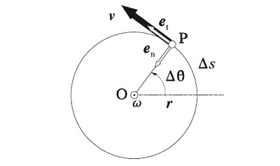 Angular Speed Discussion Questions