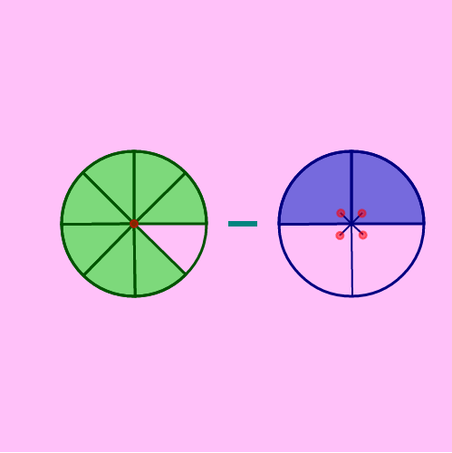 Differences of Fractions with Different Denominators