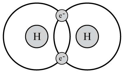 Molecule of hydrogen gas