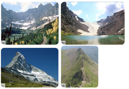 Pictures of a cirque, tarn, horn, and arête, which are formed by glaciers