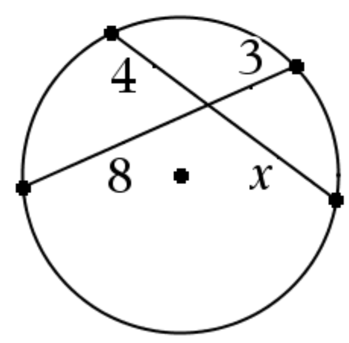 Circle Product Theorems