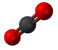 Model of carbon dioxide, which is linear