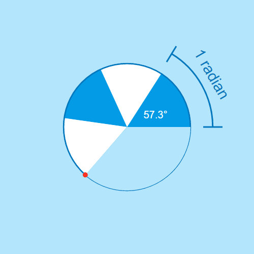 Circumference   CK-12 Foundation
