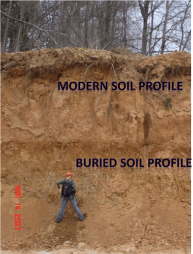 Modern versus Buried Soil Profiles