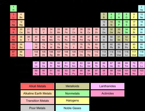 Alkaline earth metals ck 12 foundation periodic table urtaz Choice Image