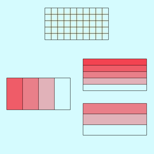 Products of Two Fractions: Blocks