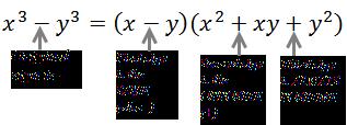 Factorization of Special Cubics