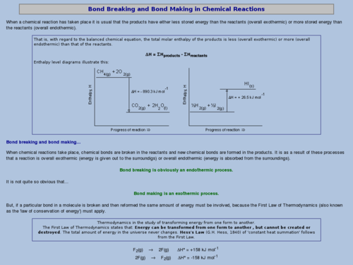 Bond Breaking and Bond Making in Chemical Reactions