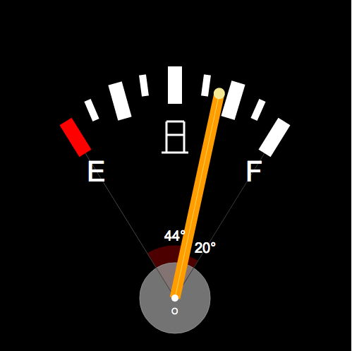Angle Measurement: Fuel Gauge Angles