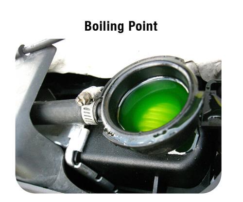 Antifreeze raises the boiling point of coolant