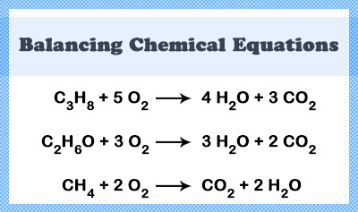 Balancing Chemical Equations Quiz - MS PS