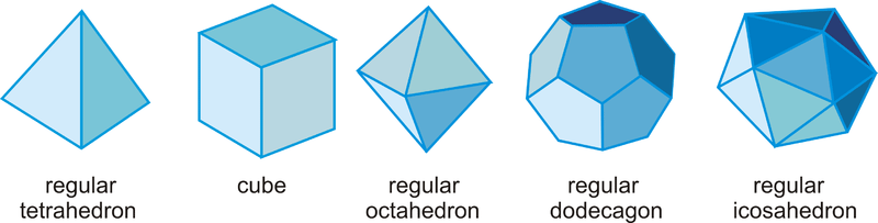Examples of polyhedra.