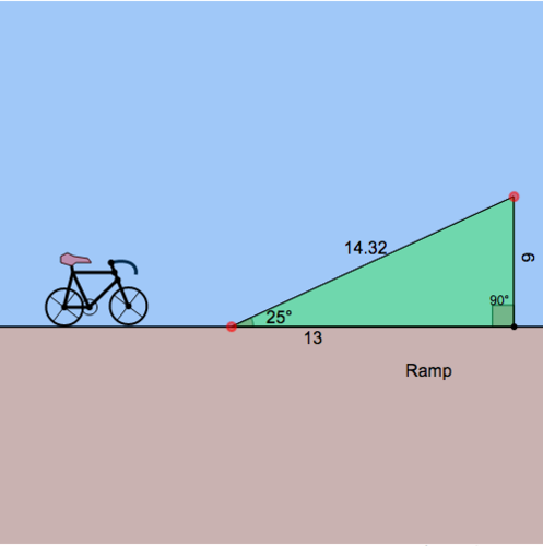 Identifying Sets of Pythagorean Triples, Triangle Sum Theorem: Bike Ramp