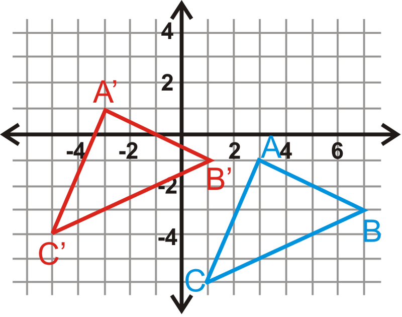 Translations ( Read ) | Geometry | CK-12 Foundation