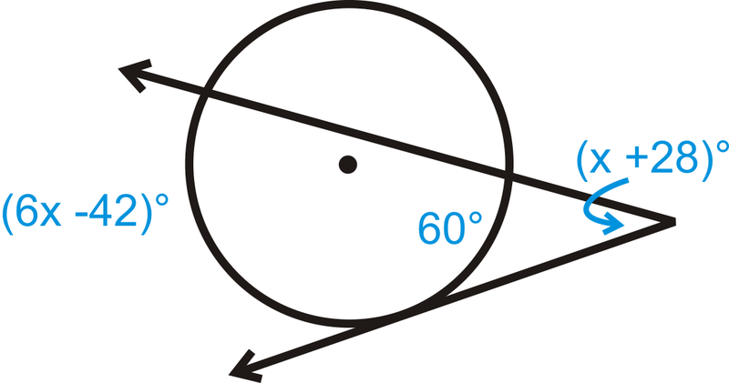 Angles Outside A Circle Read Geometry Ck 12 Foundation