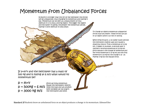 Momentum from Unbalanced Forces